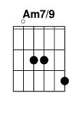 chord Am7/9