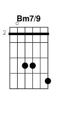 chord Bm7/9