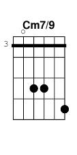 chord Cm7/9