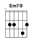 chord Em7/9