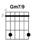 chord Gm7/9